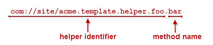 Helper Identifier and Method Part